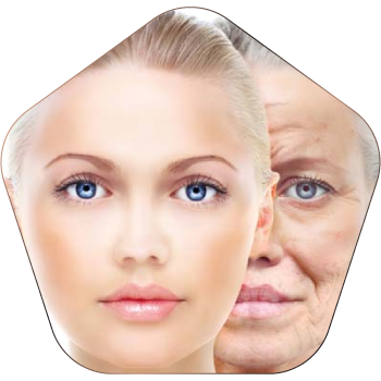 Anti-Aging Treatment In Hyderabad